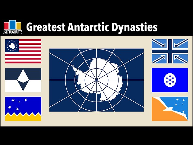 Greatest Antarctic Dynasties of All Time