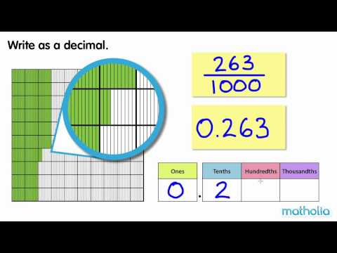 An Introduction to Thousandths