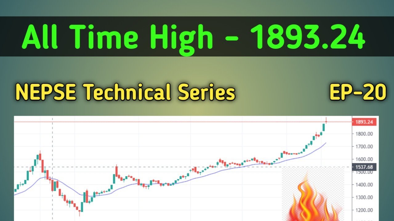 NEPSE Technical | All time high - 1893.24 | Ep 20 | 2020-11-26 |