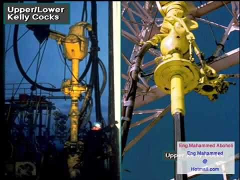 Oil & Gas Drill String Valves  IBOP's