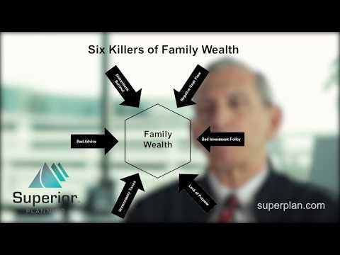 Six Killers of Family Wealth (Summary)