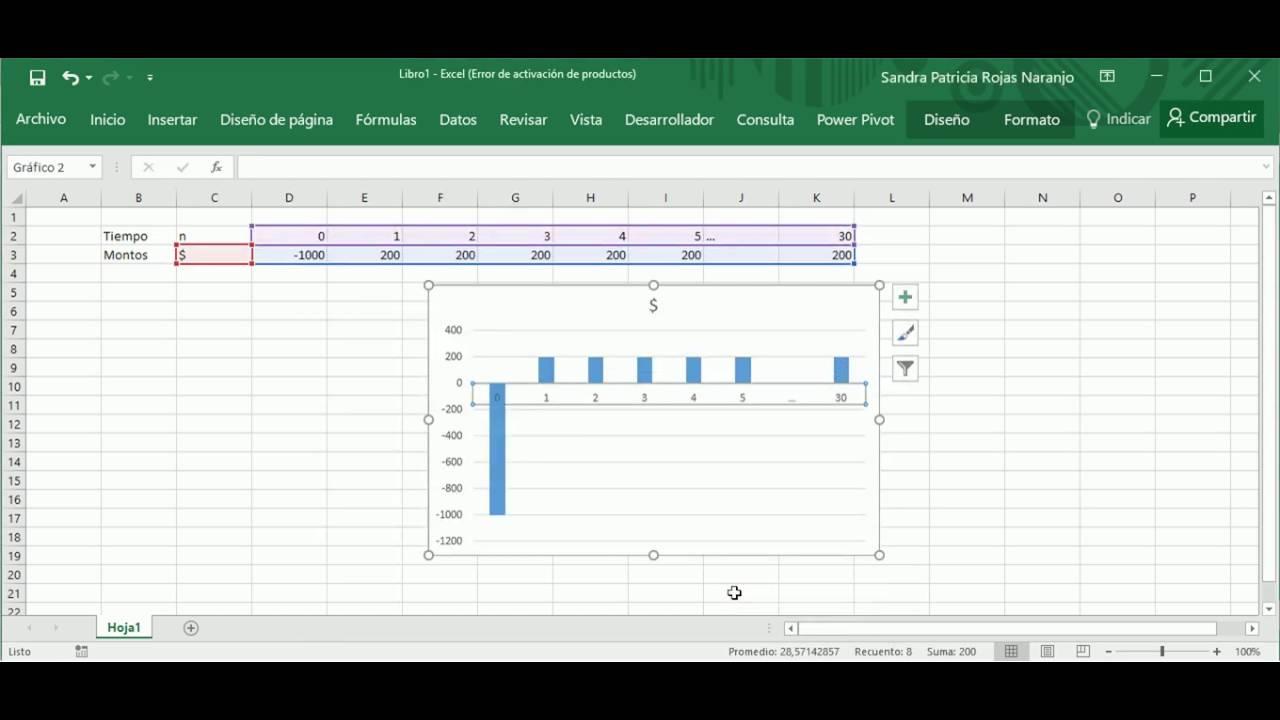 Diagrama de flujo de caja en excel youtube diagrama de flujo de caja en excel ccuart Choice Image