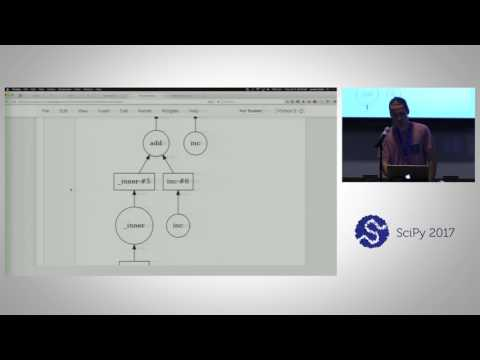 Parallelizing Scientific Python with Dask | SciPy 2017 Tutorial | James Crist