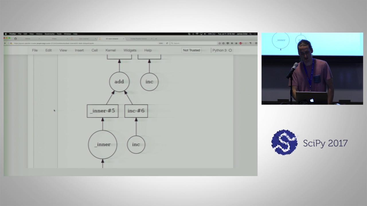 Parallelizing Scientific Python with Dask | SciPy 2017 Tutorial | James  Crist