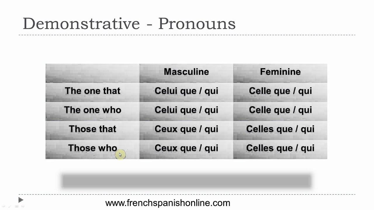 relative demonstrative pronouns leaving cert french. Black Bedroom Furniture Sets. Home Design Ideas