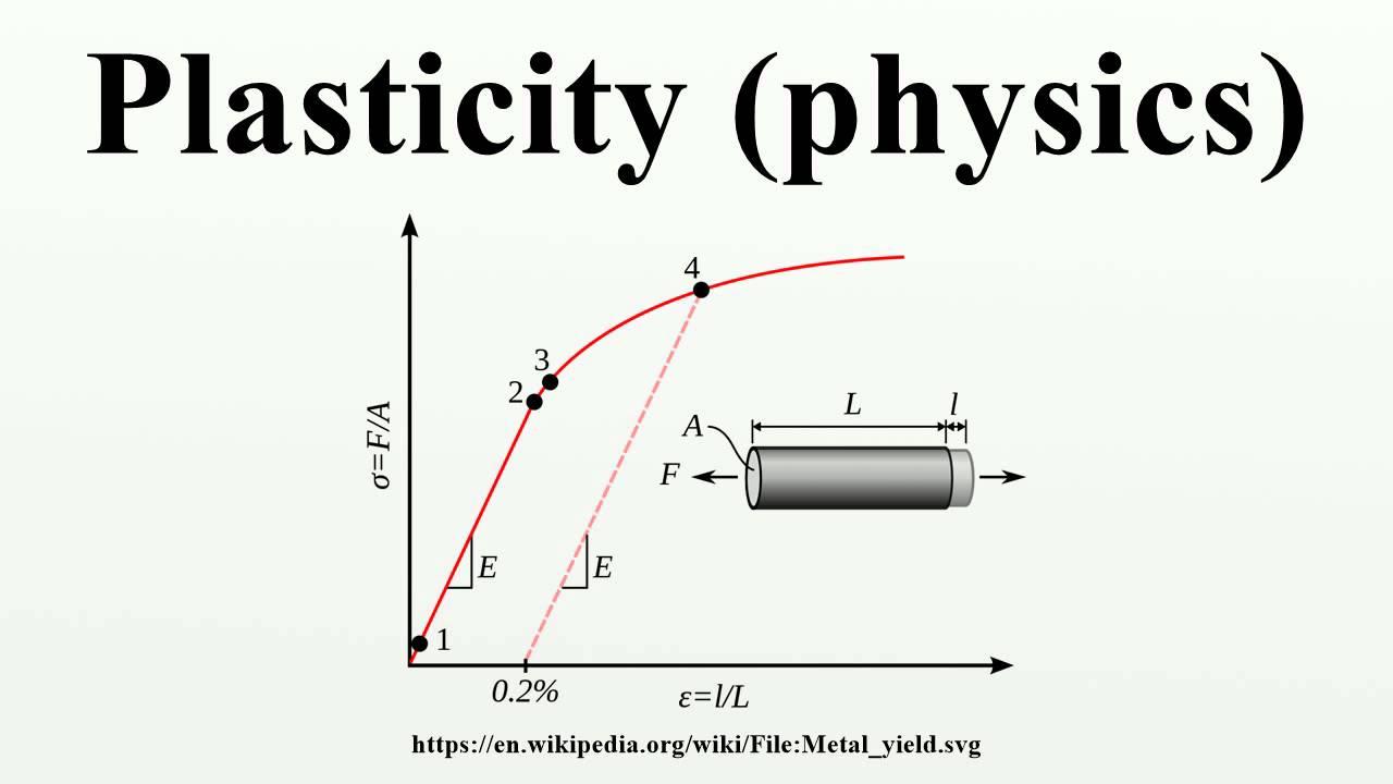 PLASTICITY PHYSICS EPUB DOWNLOAD