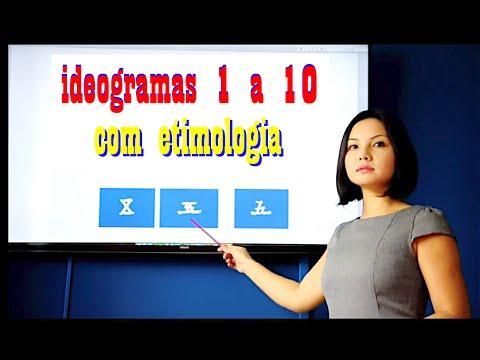Aulas de mandarim - Nível Idosos Évora - 1 professores