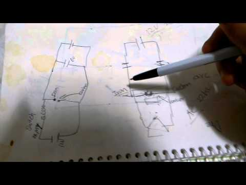 Concept of free energy
