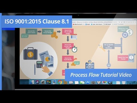 Process Flowchart - HOW TO CREATE A PROCESS FLOWCHART FOR A