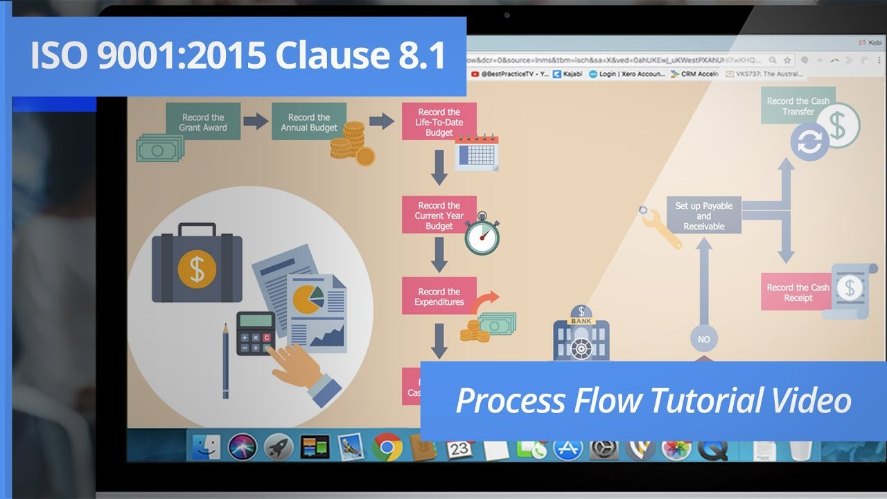 process flowchart how to create a process flowchart for a banking service [ 1280 x 720 Pixel ]