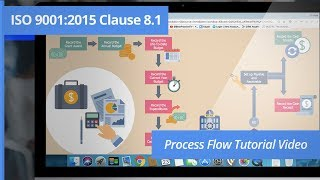Process Flowchart - HOW TO CREATE A PROCESS FLOWCHART FOR A BANKING SERVICE