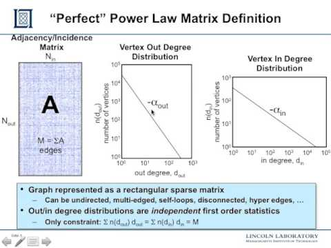 5. Perfect Power Law Graphs -- Generation, Sampling, Construction, and Fitting