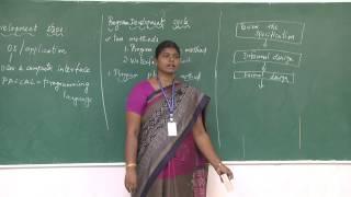 Software Development Steps - Mrs.G.Mohana Prabha