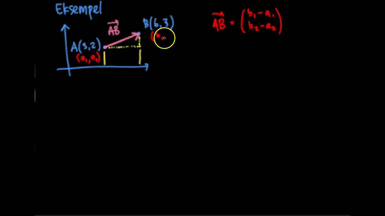 Eksempelberegning af vektor mellem to punkter samt dens læng