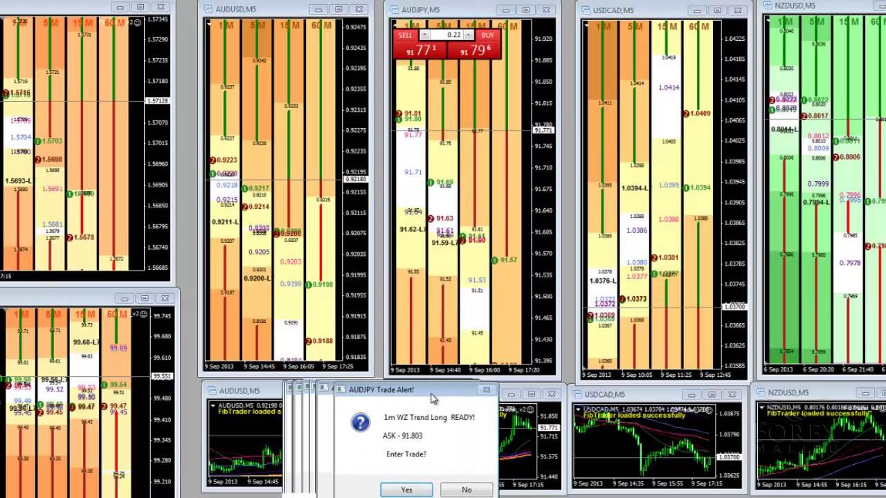 geld fast im schlaf verdienen forex day trading software
