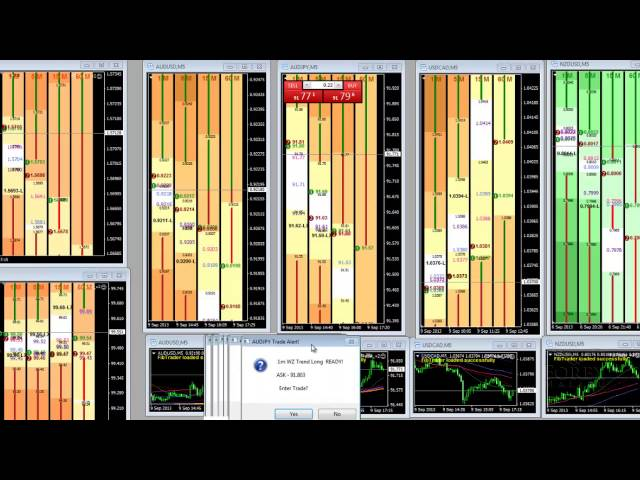 NOW FIBMATRIX! – FibTrader VTA Forex Day Trading Software – LIVE TRADE +10 Pips!