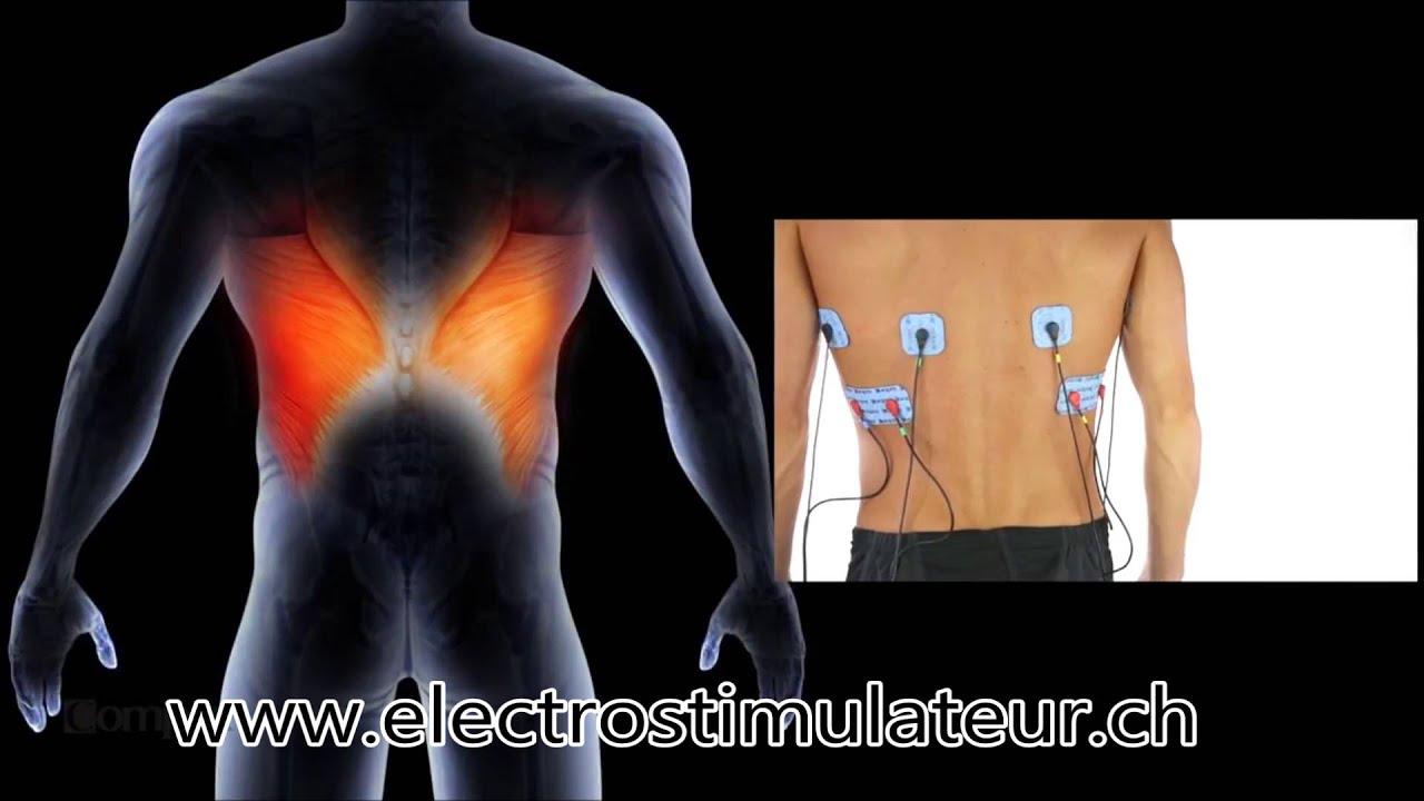 Placement Et Position Electrode Compex Pour Dos Et Dorsaux