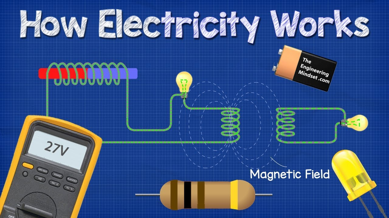 How Electricity Works Working Principle Youtube