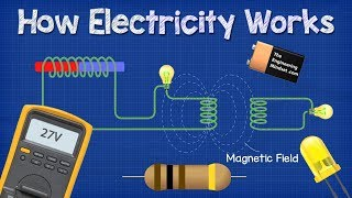 How Electricity Works   Working Principle