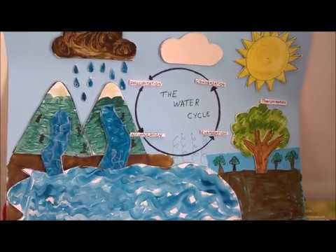 WATER CYCLE MODEL / HYDROLOGICAL CYCLE MODEL project for kids| The4Pillars