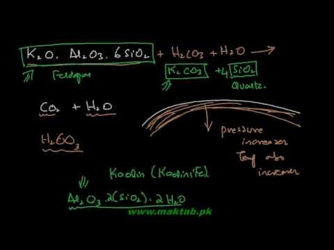 FSc Chemistry Book2, CH 3, LEC 19: Aluminum, Magnesium And Calcium Silicates – Silicates (Part 2)