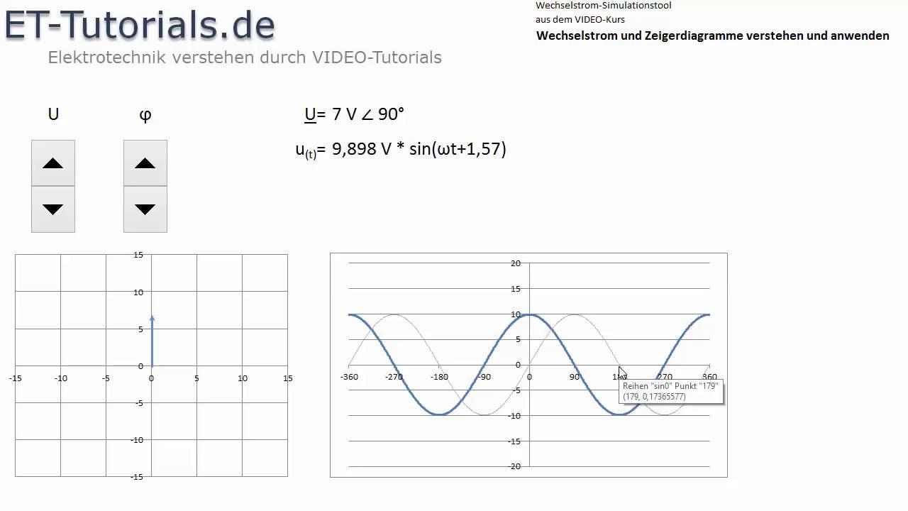 Wechselstromtool Liniendiagramme Zeigerdiagramme - YouTube