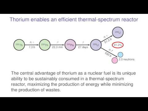 4h04m25s19f Thorium Steps to U-233 - Best Fuel in Thermal