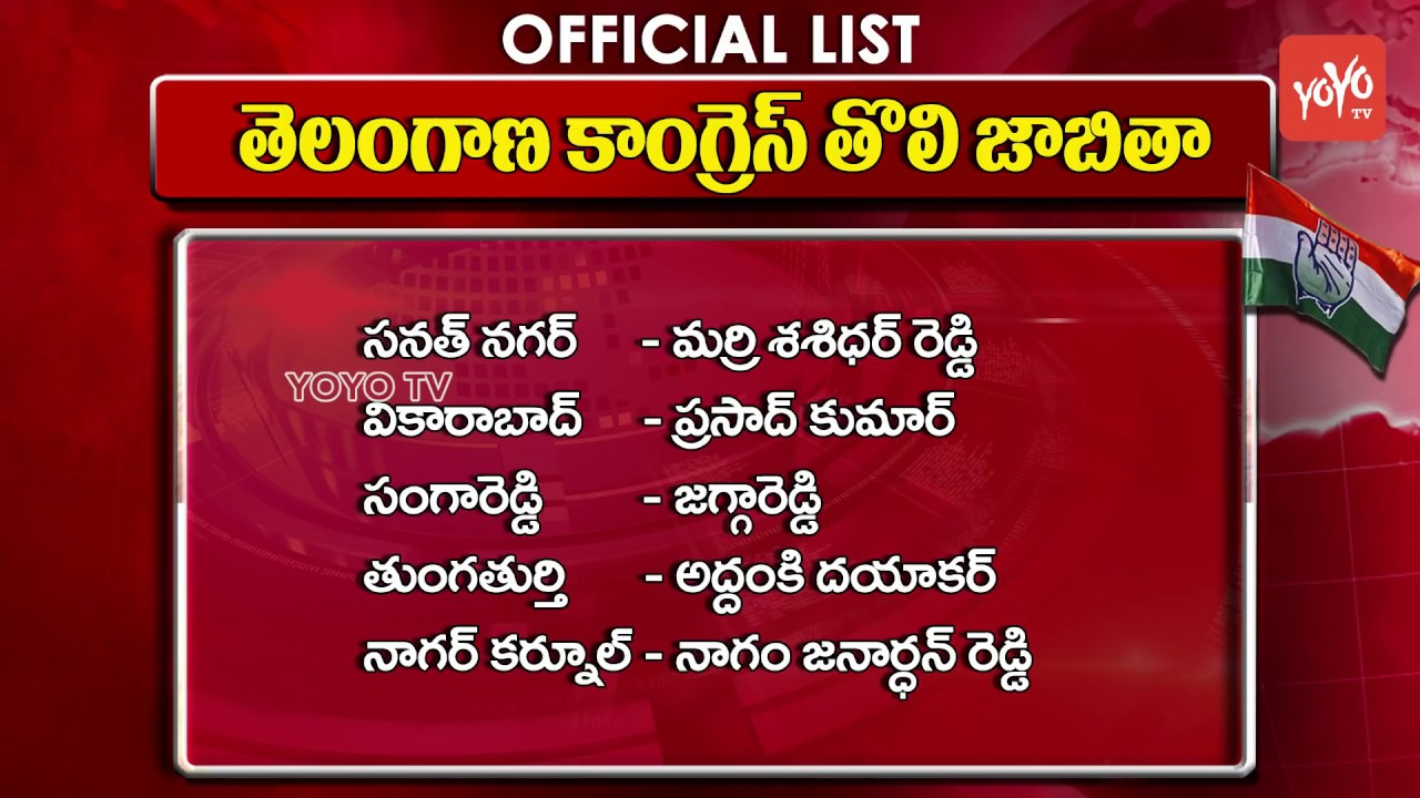 Telangana Congress Party MLA Candidates Official List | 2018 Elections |  YOYO TV Channel
