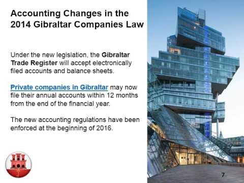 Companies Act in Gibraltar