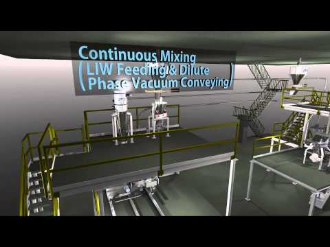 Bulk material handling equipment - Visualization Flythrough