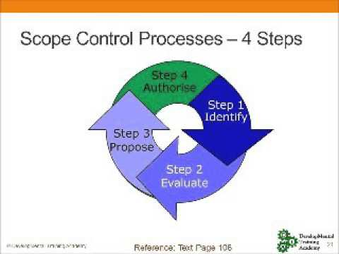 Project Management Plan - Basic Details And Scope Control - Youtube