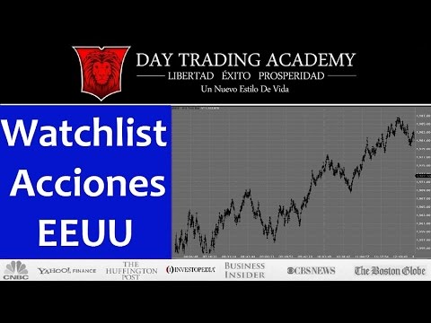 Watchlist Acciones Usa Abril 11