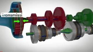 invention of disc brakes, suspension, ABS.. ETC??
