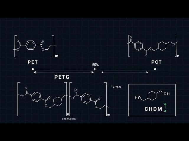 Essentium Materials Guide: Chemical Structure of PET and PCT