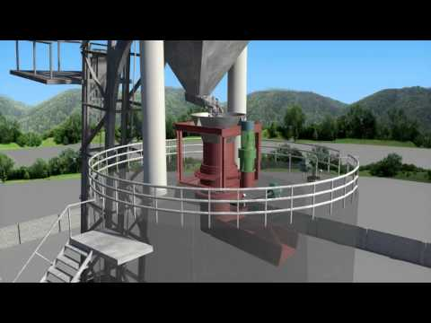 Linyi Jinyong Kiln -Production line Video Demo