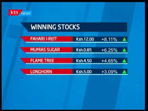 Financial Market performance for Week 16th April to 20th April 2018