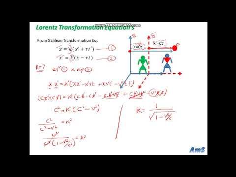 03 Special Theory of Relativity (Lorentz Transformation Eq)