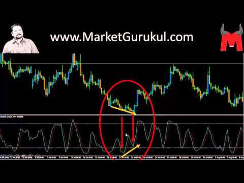 Bullish Divergence  How to Trade?  Hindi - Technical Analysis for Indian Stocks