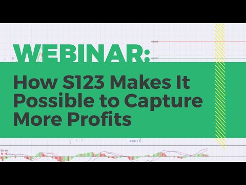 [Webinar] How S123 Makes It Possible to Capture More Profits