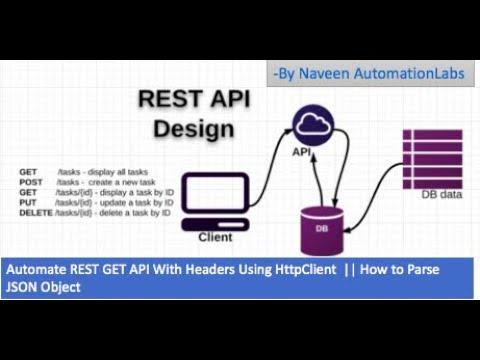 Rest API GET Call using HTTP Client || Validate JSON Response - Rest API  Automation - Part-4