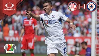 ¡Vigoroso empate! | Toluca 1 - 1 Cruz Azul | Clausura 2019 - J 6 | Televisa Deportes
