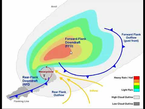 More on Supercells and Tornadoes   METEO 3: Introductory
