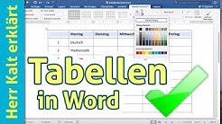 Tabellen in Word –Anleitung/Tutorial
