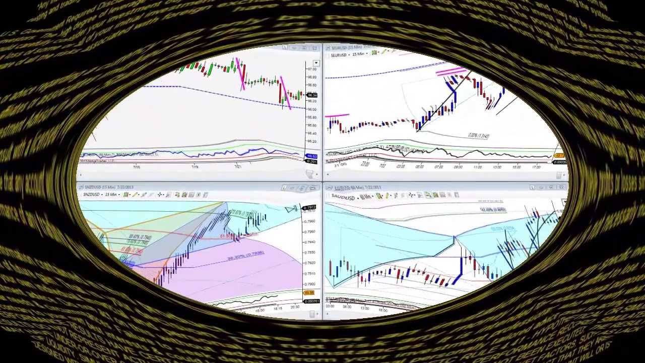 Forex trading pattern recognition