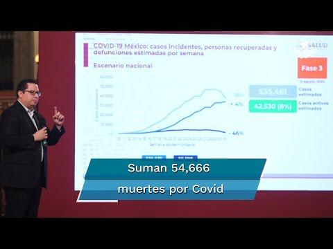 Van 498,380 contagios por Covid en México