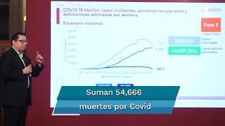El doctor José Luis Alomía informó que hasta este miércoles 12 de agosto, las muertes relacionadas al nuevo coronavirus suman 54,666