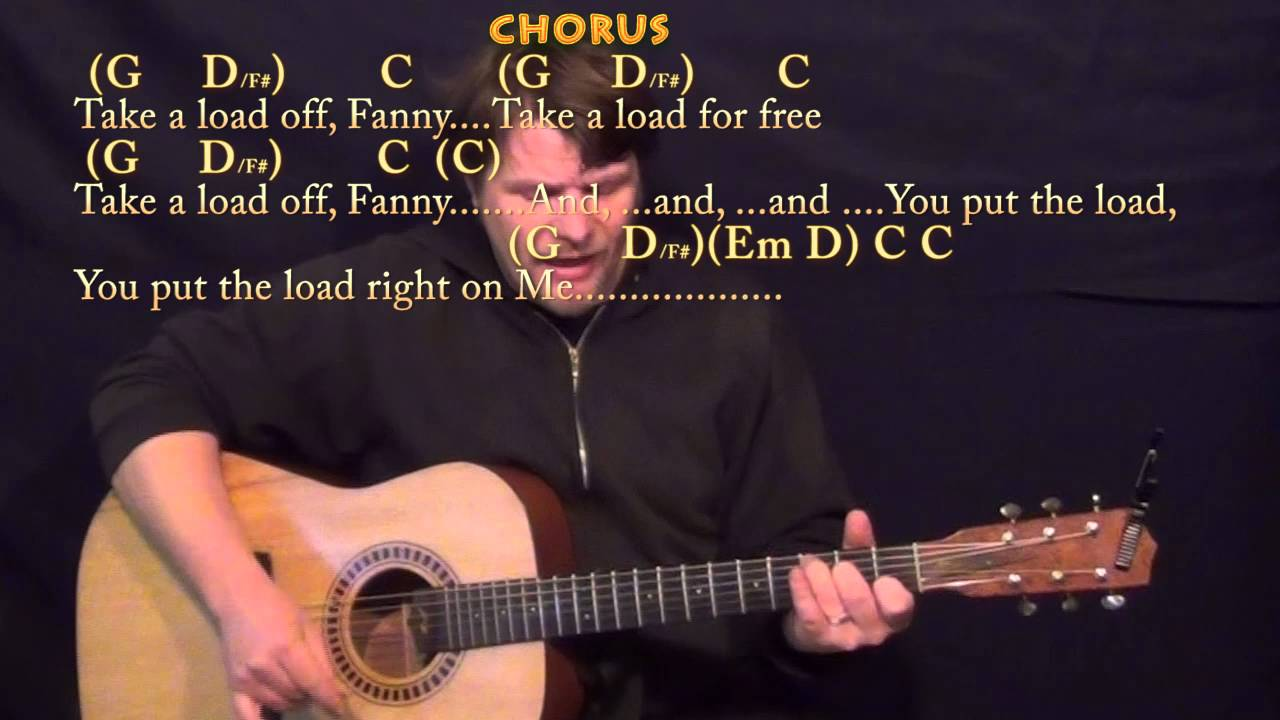 The weight the band strum guitar cover lesson in g with chords the weight the band strum guitar cover lesson in g with chordslyrics hexwebz Images
