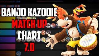 IS BANJO HIGH TIER? Hackoru's Banjo Matchup Chart 7.0!