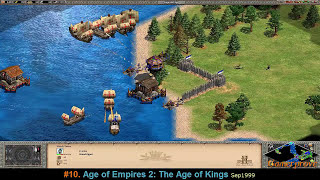 Top Strategy Games (PC) PART 1
