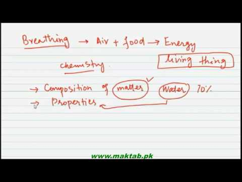 FSc Chemistry Book1, CH 1, LEC 1: Introduction